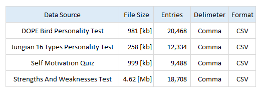 richardstep-test-data-details-table-1a