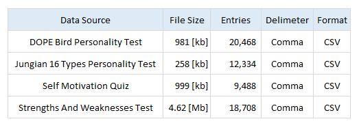 richardstep-test-data-details-table-1a